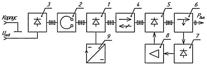 Стабилизированный полупроводниковый свч генератор с частотной модуляцией выходного сигнала