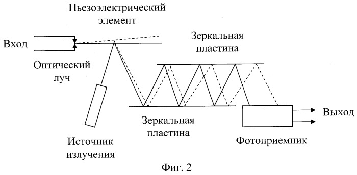 Способ усиления электрических сигналов