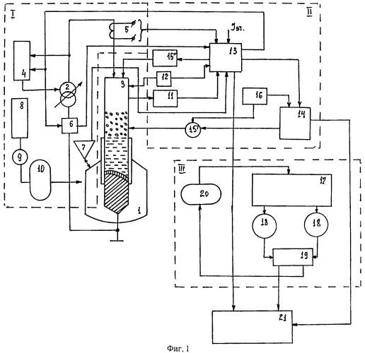 Способ и система автоматического управления электрическим режимом рудно-термической печи