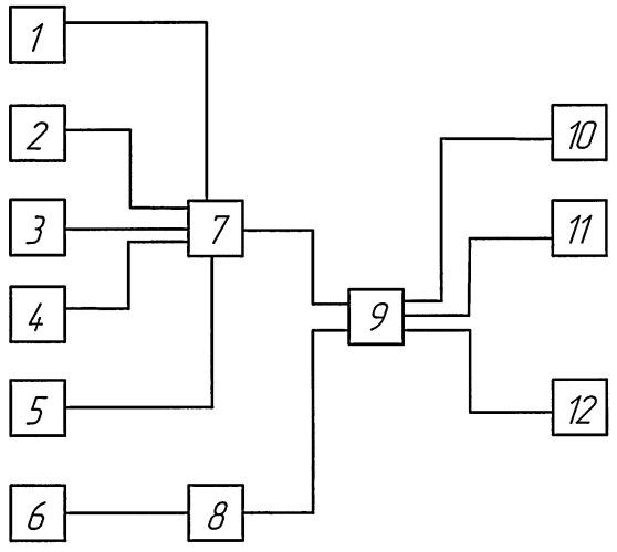 Устройство автоматического контроля работы гидравлической системы