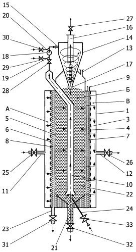 Устройство непрерывной очистки жидкости от инородных примесей