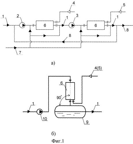 Способ обработки жидкостей газами
