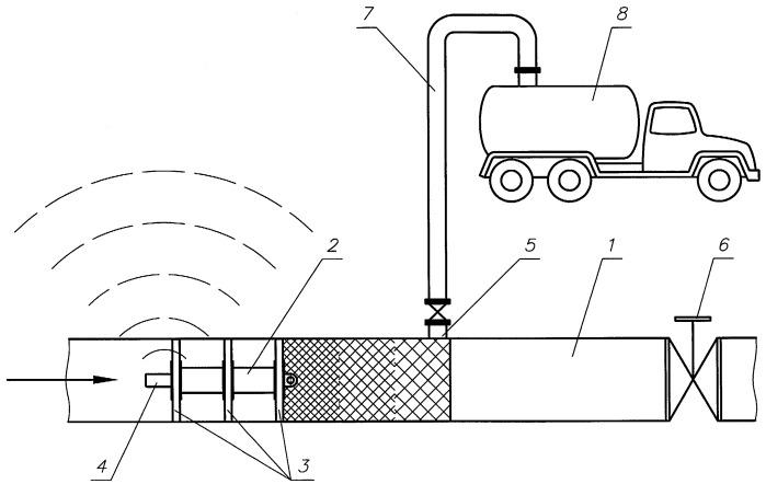 Способ очистки внутренней поверхности трубопровода от асфальтосмолистых и парафиновых отложений