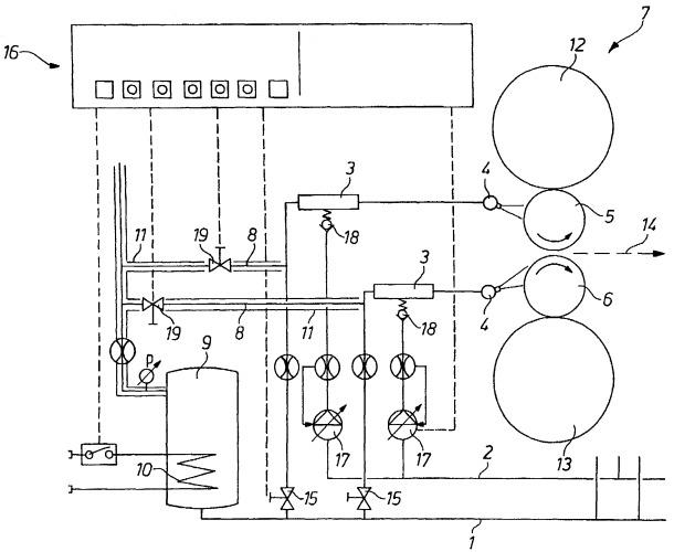 Способ и устройство для смазки валков