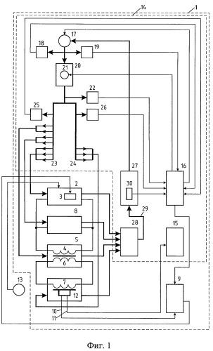 Мобильная индукционная установка