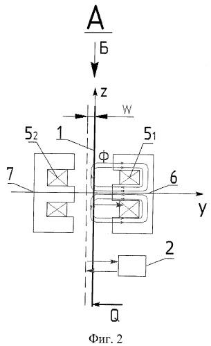 Отжимная электромагнитная направляющая ленточной пилы