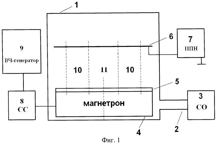 Способ получения кальций-фосфатного покрытия на образце