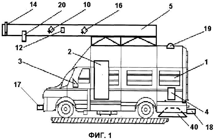 Способ измерения и регистрации технико-эксплуатационных показателей поверхности покрытия дорожной одежды и функциональный комплекс для его осуществления