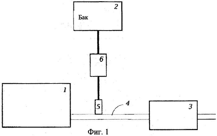 Система и способ передачи текучей среды, и выхлопная система, содержащая систему передачи текучей среды