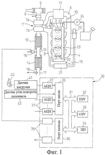 Устройство для очистки отработавших газов двигателя внутреннего сгорания