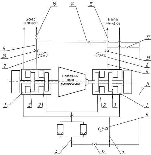 "Устройство для контроля монтажа ""сухих"" газодинамических уплотнений центробежного компрессора"