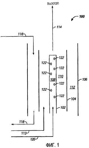 Способ пуска системы непосредственного нагревания (варианты), способ пуска устройства непосредственного нагревания (варианты)