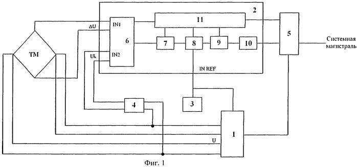 Тензометрический измерительный преобразователь