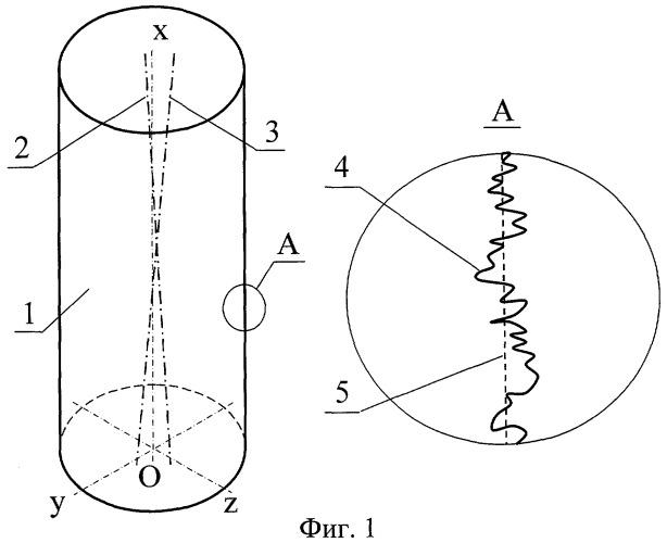 Способ коррекции положения главной центральной оси инерции баллистического объекта