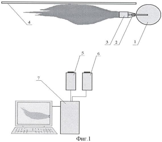 Способ тепловизионного определения характеристик турбулентности газового потока