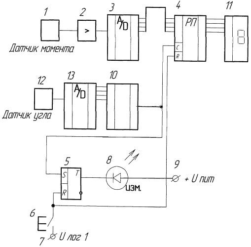 Цифровой динамометрический ключ