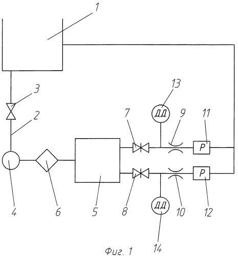 Стенд для испытания агрегатов топливопитания и регулирования прямоточных воздушно-реактивных двигателей
