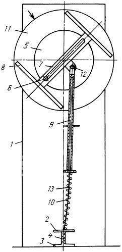 Установка для механических испытаний образцов при циклическом нагружении