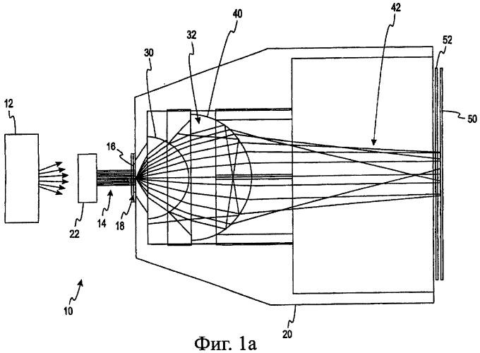 Система для спектроскопии пропускания для использования при определении анализируемых веществ в жидкости организма