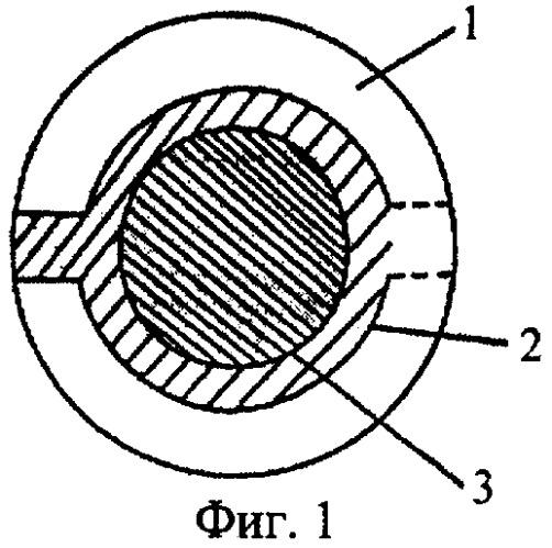 Датчик микропримесей аммиака