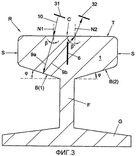 Способ и устройство для обнаружения дефектов в головке рельса