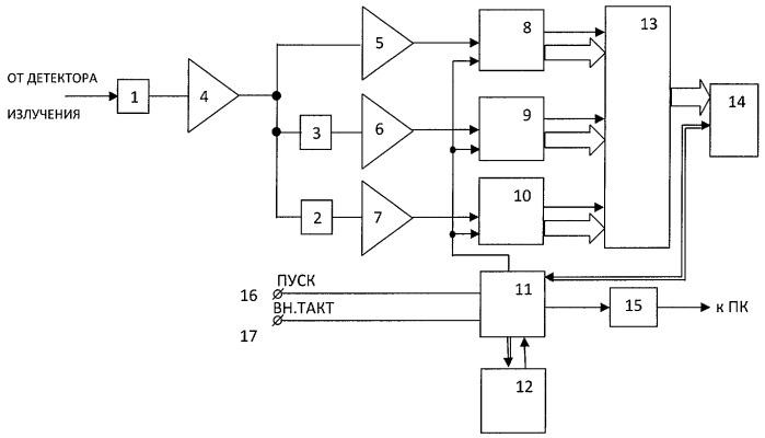 Устройство для регистрации формы однократных быстропротекающих процессов