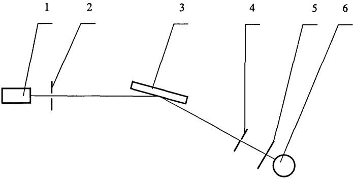 Способ выделения участка спектра из потока рентгеновского излучения