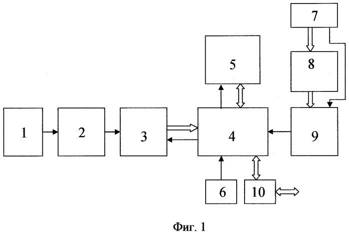 Автономный сейсмоприемник с цифровой регистрацией сейсмических данных