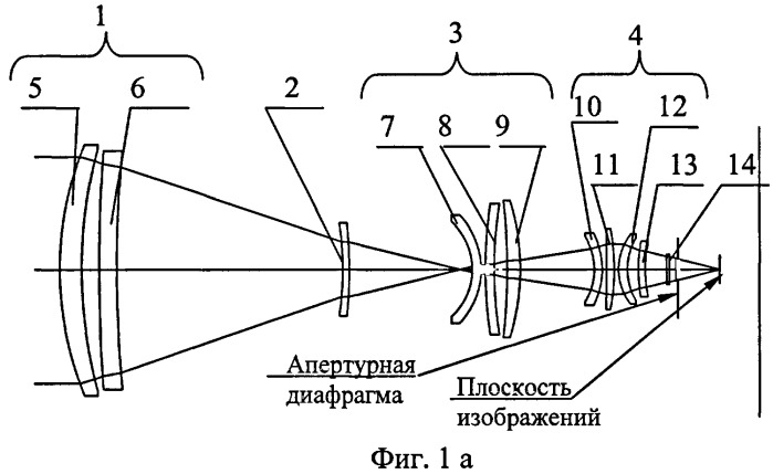 Инфракрасный объектив с двумя полями зрения и вынесенной апертурной диафрагмой
