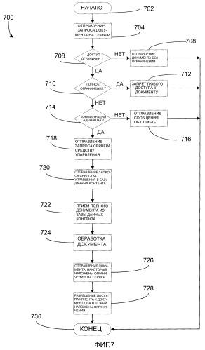 Система и способ для ограниченного доступа пользователя к сетевому документу