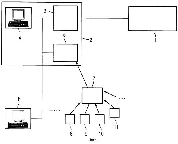 Способ связывания технических данных и система для обслуживания и контроля промышленной установки