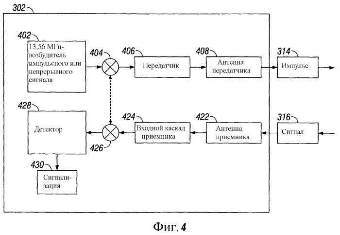 Eas-считыватель, обнаруживающий eas-функцию в rfid-устройстве