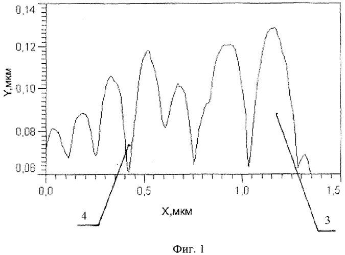 Способ получения катодной фольги и катодная фольга электролитических конденсаторов