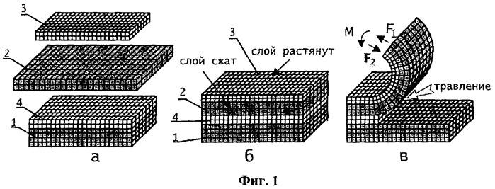 Способ формирования графеновых полевых эмиттеров