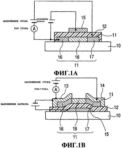 Полевой транзистор, использующий оксидную пленку для передачи информации, и способ его изготовления