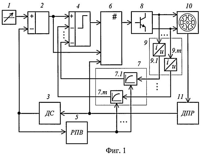Электрический привод с индукторным двигателем