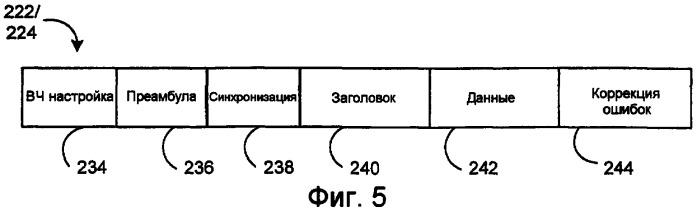 Протокол беспроводной связи игрового терминала для периферийных устройств