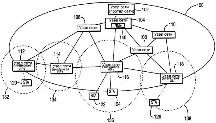 Работа канала высокой пропускной способности в ячеистой беспроводной локальной сети