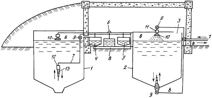 Система водоснабжения рыбоводных хозяйств