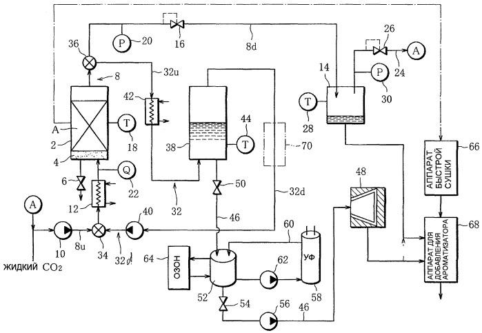Устройство для производства ароматизатора для расширенного табачного материала и способ его производства