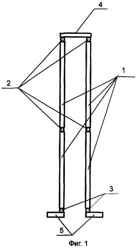 Манекен нижней опорной поверхности
