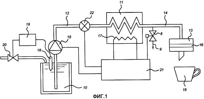 Устройство для приготовления горячей воды и кофеварка, оснащенная таким устройством