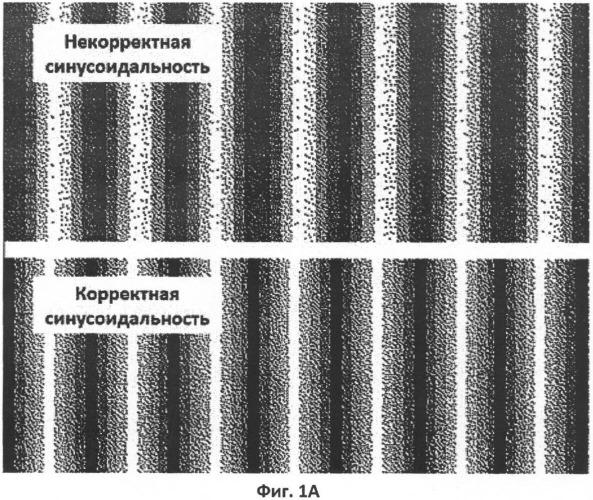 Способ и устройство для измерения контрастной чувствительности зрительного анализатора (визоконтрастометрии) в скотопических, мезопических и фотопических условиях освещенности