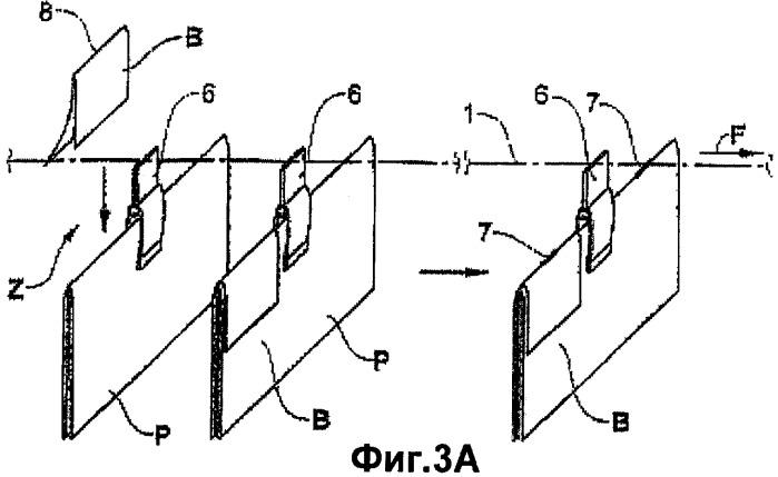 Способ и устройство для добавления по одному приложению к каждому экземпляру сфальцованной или сброшюрованной печатной продукции