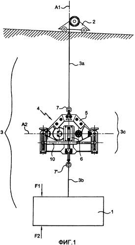 Устройство стропления детали с компенсацией усилия и подъемная система с таким устройством