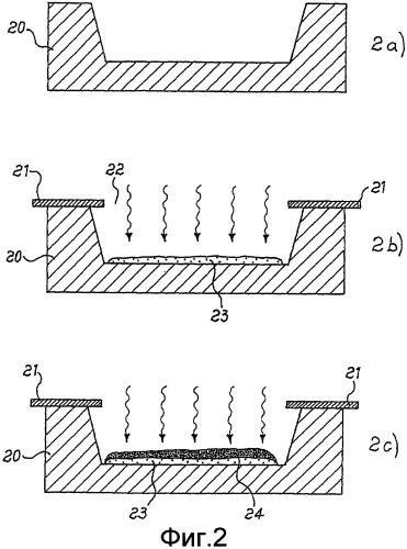 Способ изготовления микромеханических устройств, содержащих газопоглотительный материал, и изготовленные этим способом устройства