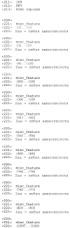 Не мышиное анти-m-csf-антитело (варианты), его получение и использование