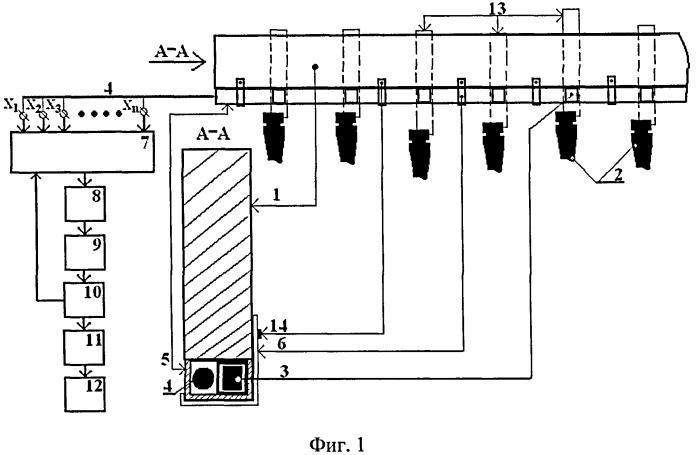 Устройство контроля токораспределения в анодном узле алюминиевых электролизеров