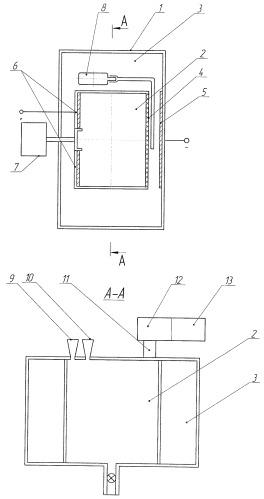 Способ карбонизации волокон из шерсти и устройство для его осуществления