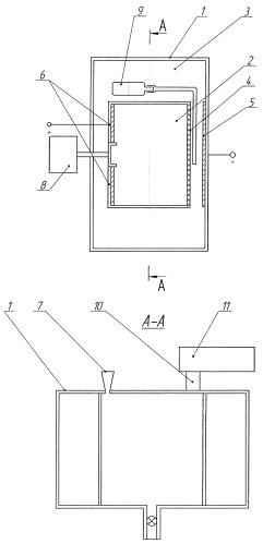 Способ крашения волокнистых материалов и устройство для его осуществления